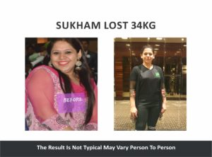 Weight Loss in Punjab